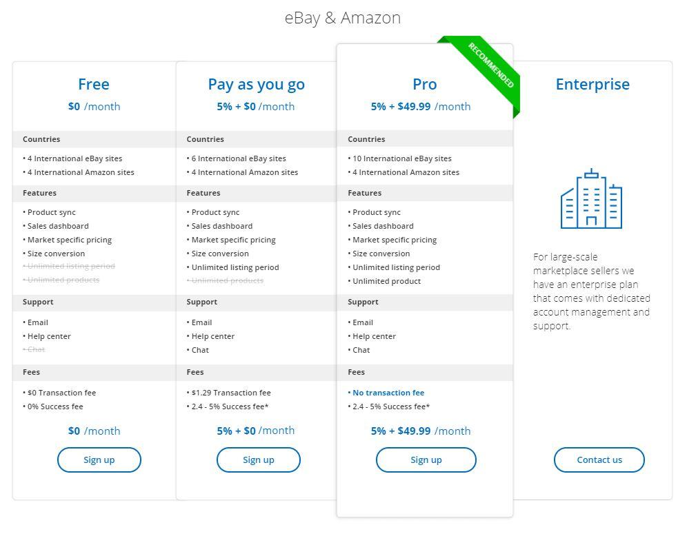 How much do Webinterpret services cost? – WebInterpret